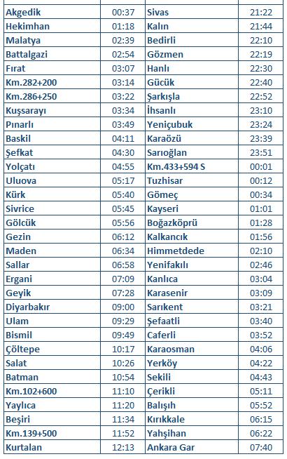guneykurtalan-timetable2