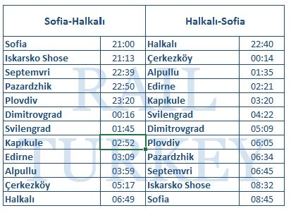 istanbul-sofia-timetable