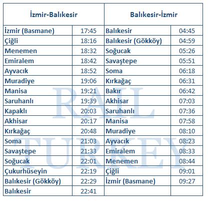 karesi-timetable