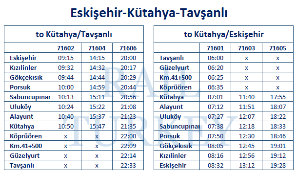eskisehir kutahya tavsanli train timetable