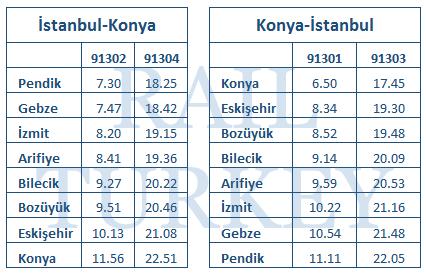istanbul konya timetable