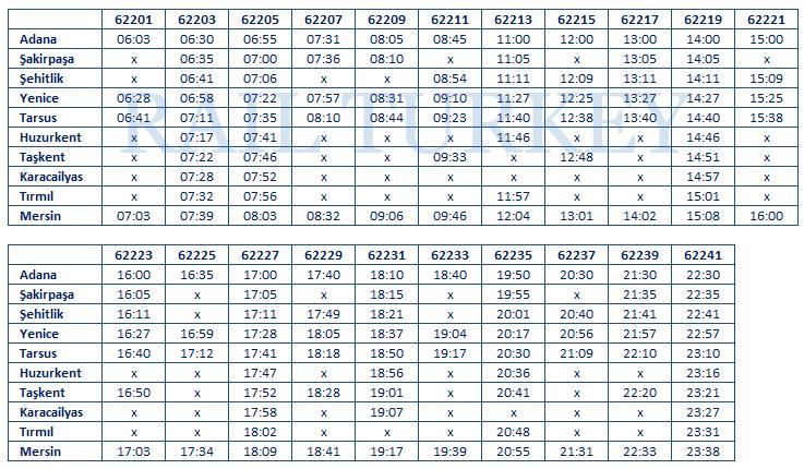 adana-mersin1-timetable