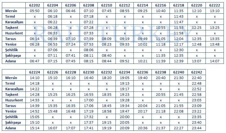adana-mersin2-timetable