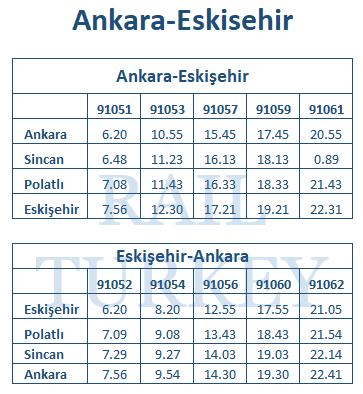 Ankara Eskisehir timetable