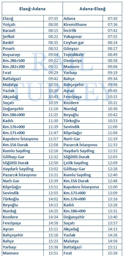 firat-timetable1