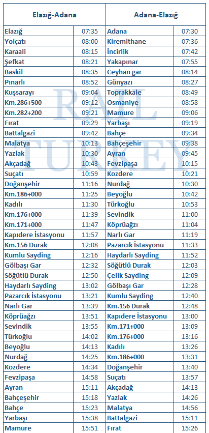 firat-timetable1