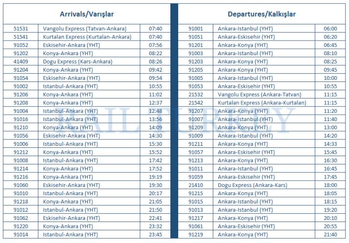 ankara timetable