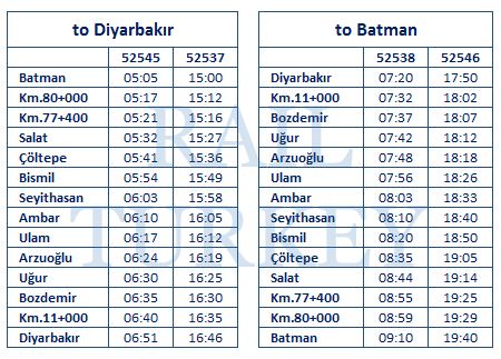 batman-diyarbakir-timetable