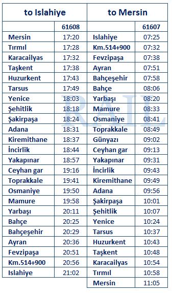 mersin-islahiye-timetable