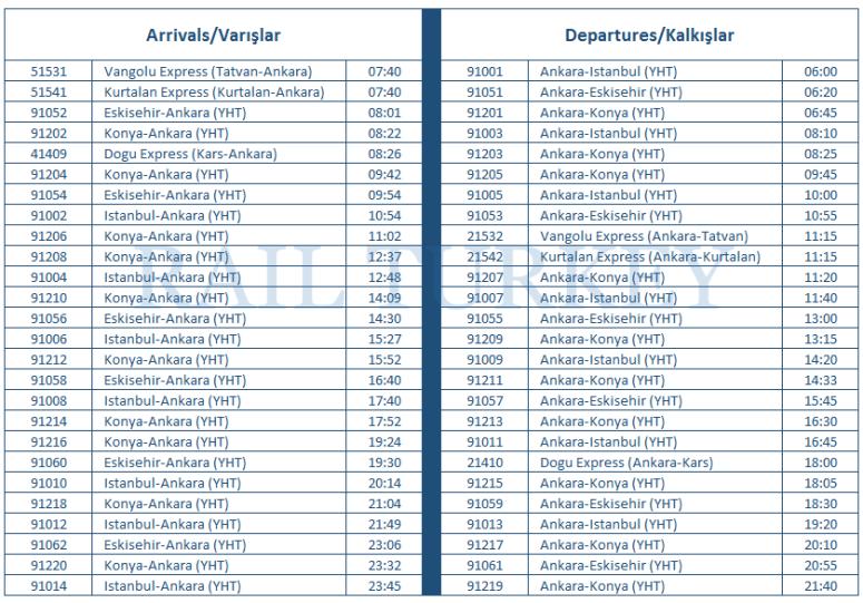 ankara station timetable