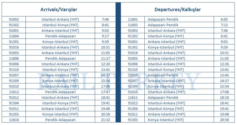 arifiye timetable