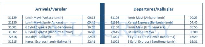 balikesir-timetable