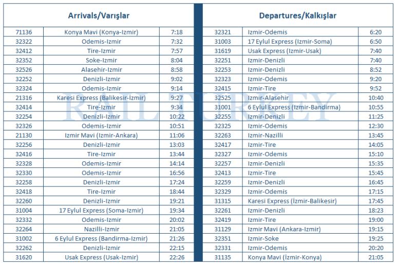 basmane timetable