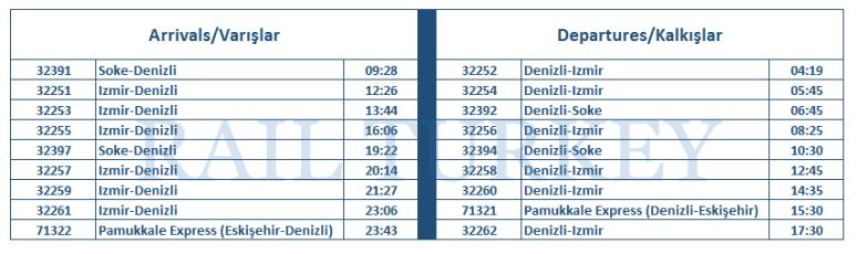 denizli-timetable
