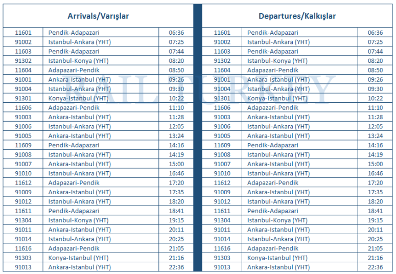 izmit station timetable