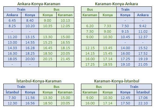 karaman bus connections