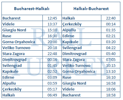 istanbul-bucharest-timetable