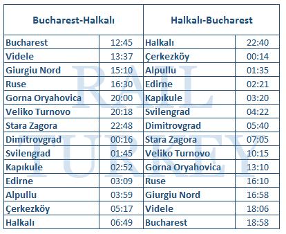 istanbul-bucharest-timetable