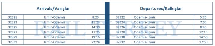 Odemis Train Timetable