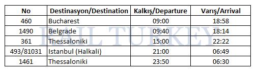 sofia timetable