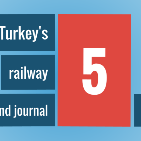 854 - 5th anniversary of Rail Turkey