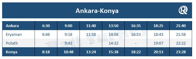 Ankara Konya YHT tren saatleri