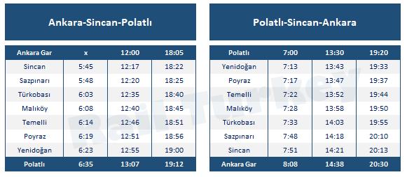 Sincan Polatli train timetable