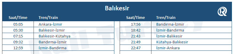 Balikesir train station timetable