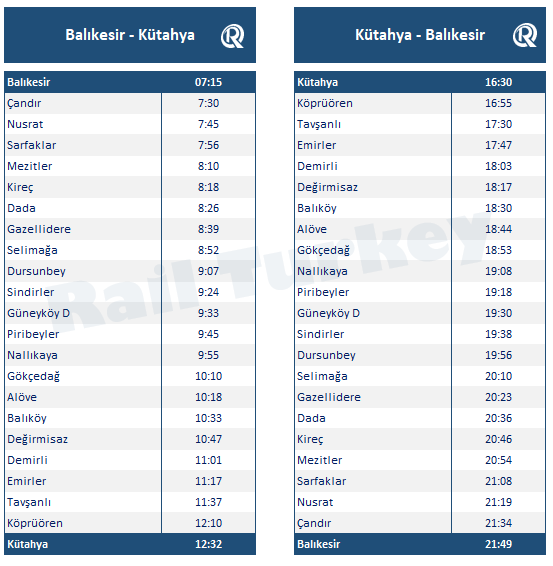 Kutahya Balikesir train timetable