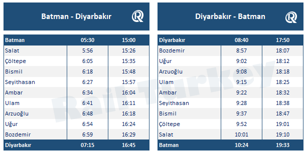 Batman Diyarbakir train timetable