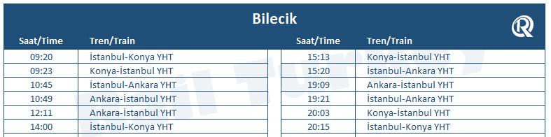 Bilecik high speed train station timetable