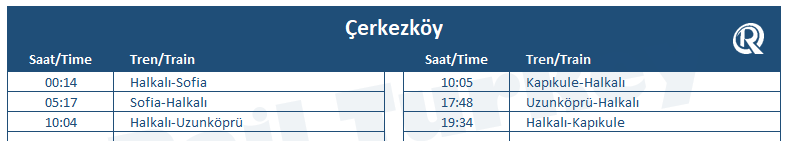 Cerkezkoy train station timetable