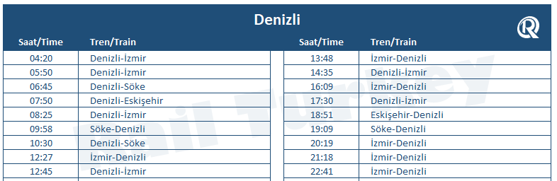 Denizli train station timetable
