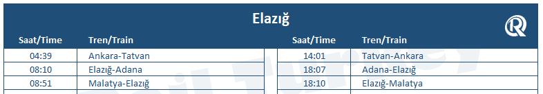 Elazig train station timetable