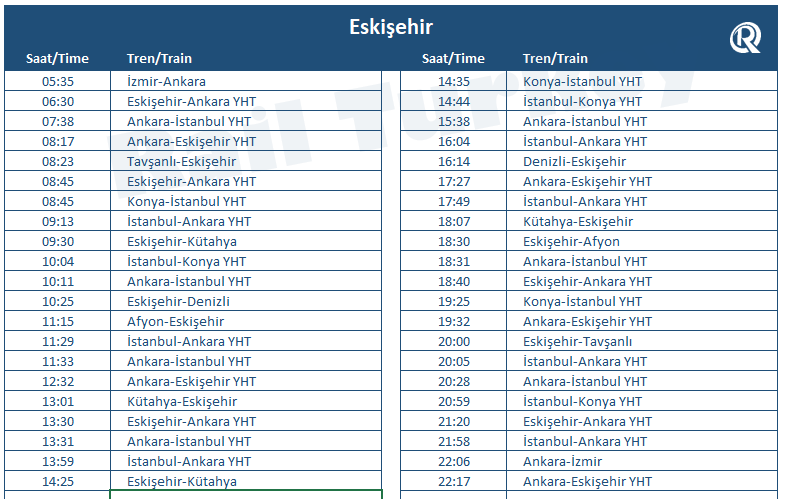 Eskisehir high speed train station timetable
