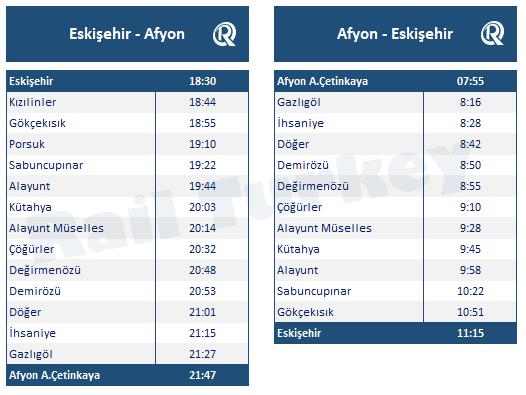 Eskişehir Afyon treni tren saatleri