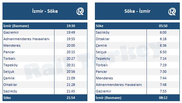 İzmir Söke treni tren saatleri