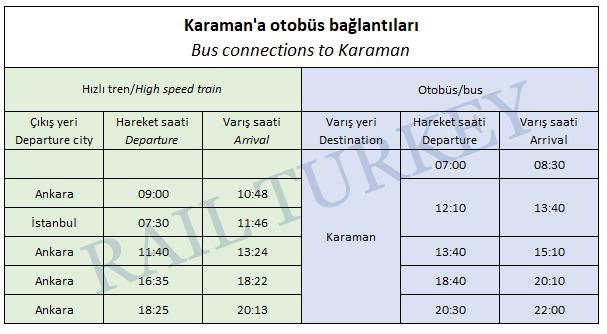 Karaman tren garı otobüs saatleri