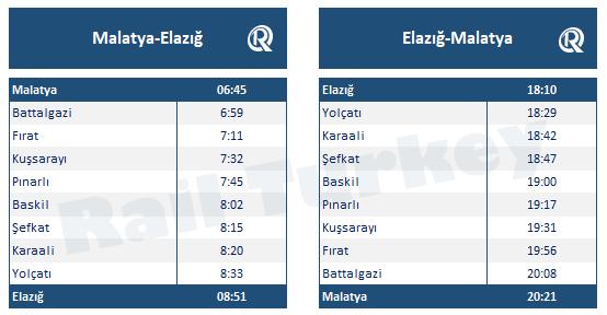 Elazig Malatya train timetable
