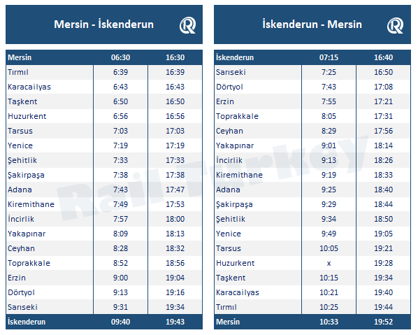 Mersin Iskenderun train timetable