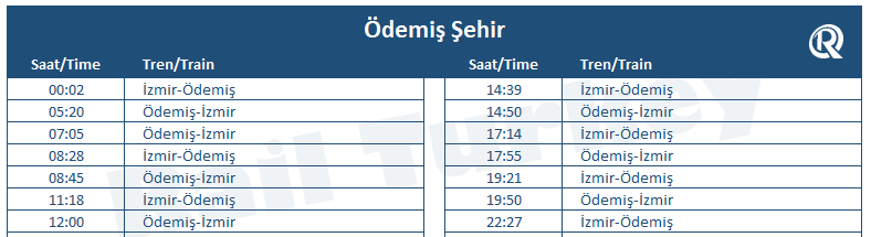 Ödemis train station timetable