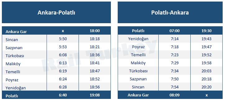 Sincan Polatlı treni tren saatleri