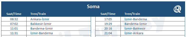 Soma tren garı tren saatleri