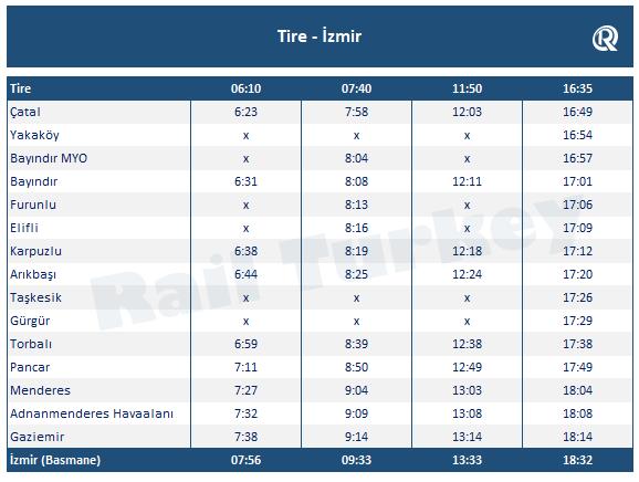 İzmir Tire treni tren saatleri