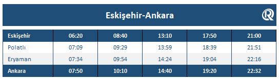 Ankara Eskişehir YHT tren saatleri