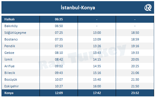 İstanbul Konya YHT tren saatleri