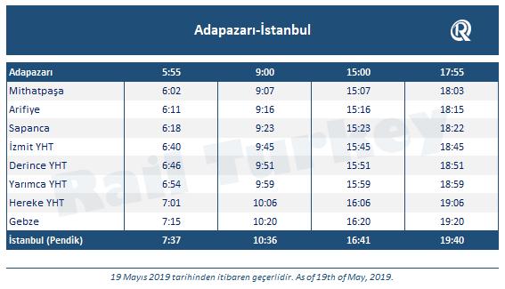 Pendik Adapazari train timetable