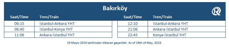 Bakirkoy train station timetable