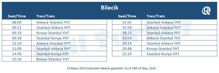 Bilecik hızlı tren garı tren saatleri