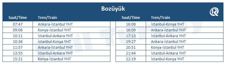 Bozuyuk high speed train station timetable